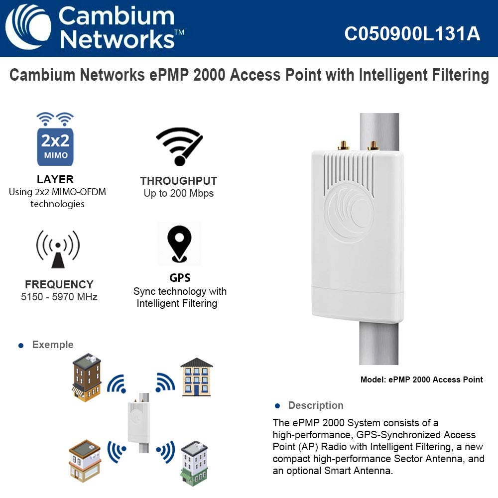 Cambium Networks ePMP 2000 5 GHz Access Point Lite with Intelligent Filtering and Sync Supports up to 120 Subscriber Modules, Rest of World (Row) with US Power Cord - C050900L131A